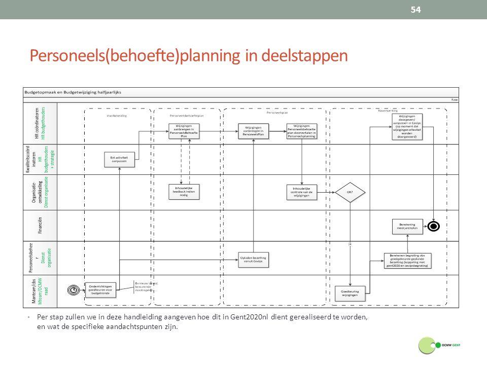 Personeels(behoefte)planning in deelstappen 54 Per stap zullen we in deze handleiding aangeven hoe dit in Gent2020nl dient gerealiseerd te worden, en