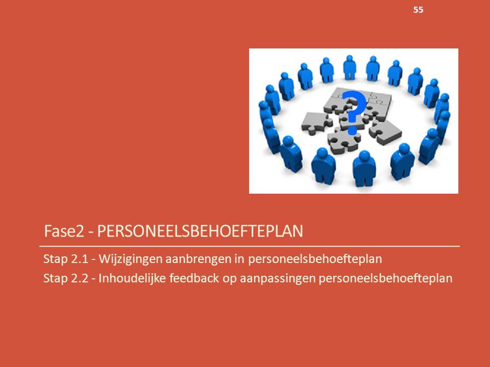 Fase2 - PERSONEELSBEHOEFTEPLAN Stap 2.1 - Wijzigingen aanbrengen in personeelsbehoefteplan Stap 2.2 - Inhoudelijke feedback op aanpassingen personeels
