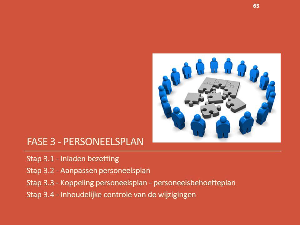 FASE 3 - PERSONEELSPLAN Stap 3.1 - Inladen bezetting Stap 3.2 - Aanpassen personeelsplan Stap 3.3 - Koppeling personeelsplan - personeelsbehoefteplan