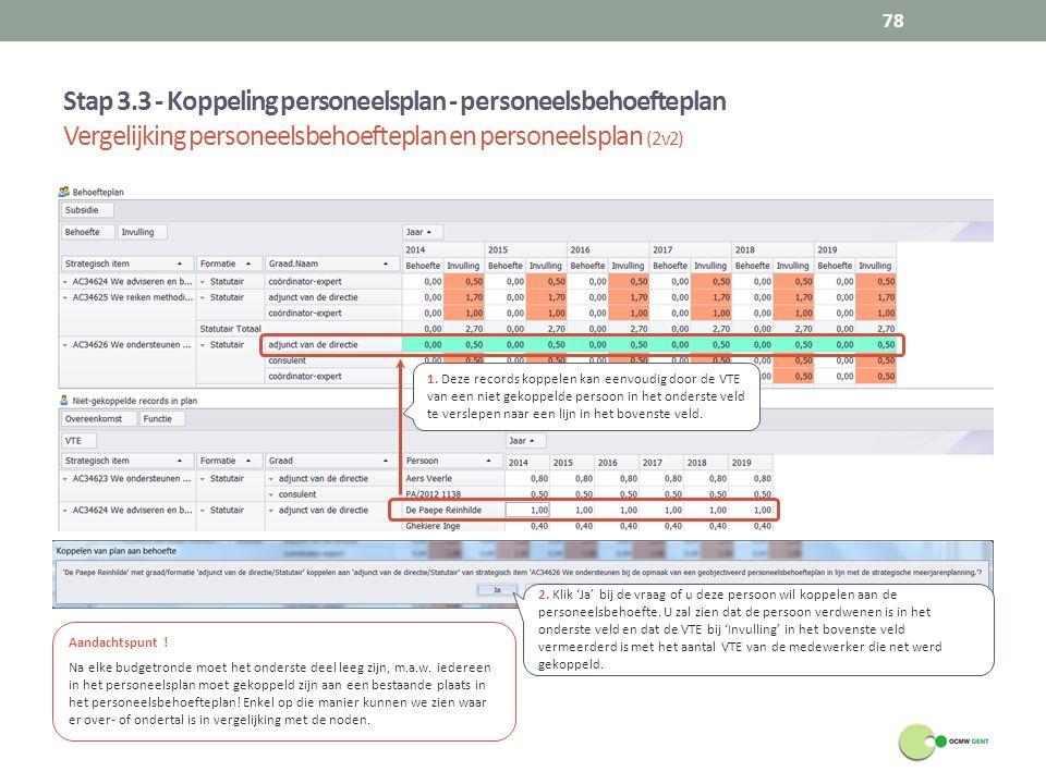 78 Stap 3.3 - Koppeling personeelsplan - personeelsbehoefteplan Vergelijking personeelsbehoefteplan en personeelsplan (2v2) 2. Klik 'Ja' bij de vraag