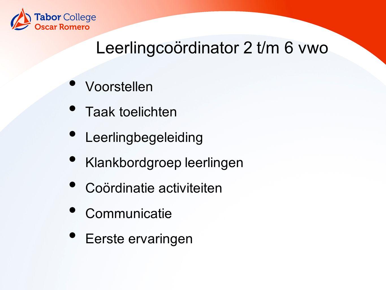 Leerlingcoördinator 2 t/m 6 vwo Voorstellen Taak toelichten Leerlingbegeleiding Klankbordgroep leerlingen Coördinatie activiteiten Communicatie Eerste ervaringen