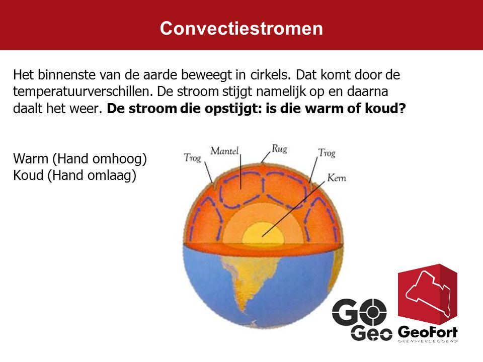 Het binnenste van de aarde beweegt in cirkels. Dat komt door de temperatuurverschillen. De stroom stijgt namelijk op en daarna daalt het weer. De stro