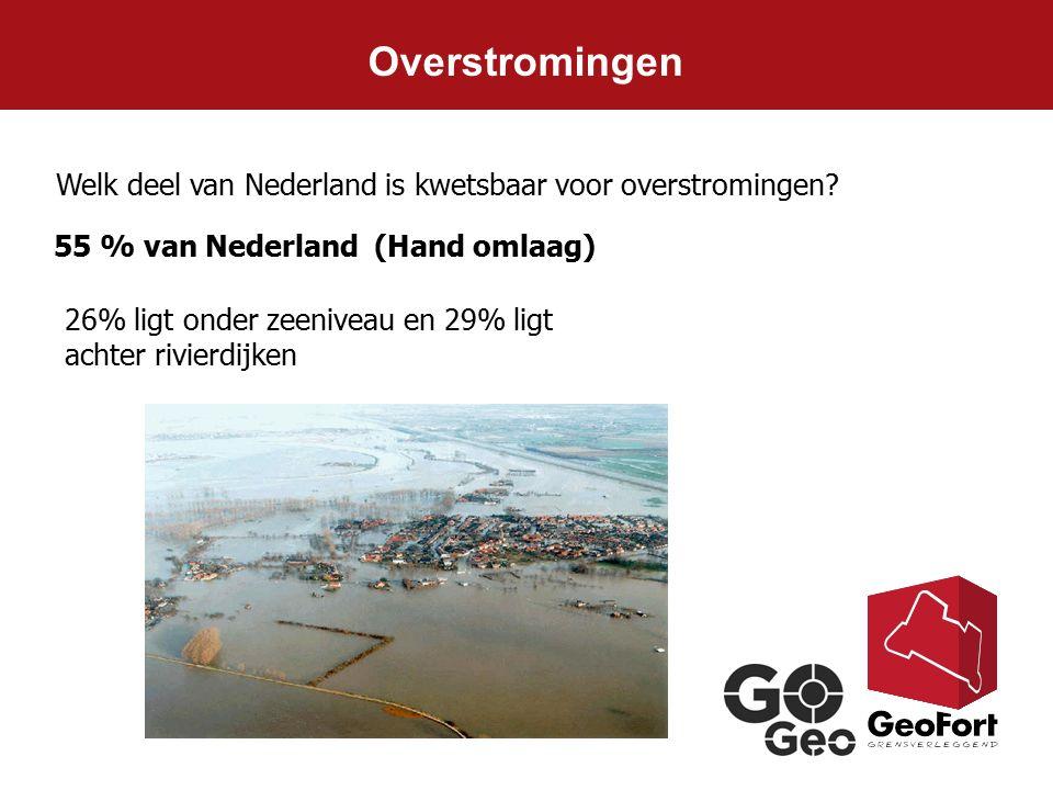 Welk deel van Nederland is kwetsbaar voor overstromingen? Overstromingen 55 % van Nederland (Hand omlaag) 26% ligt onder zeeniveau en 29% ligt achter