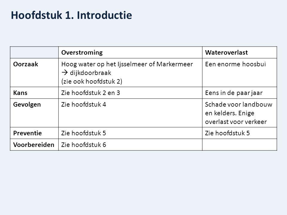 Hoofdstuk 1. Introductie OverstromingWateroverlast OorzaakHoog water op het Ijsselmeer of Markermeer  dijkdoorbraak (zie ook hoofdstuk 2) Een enorme