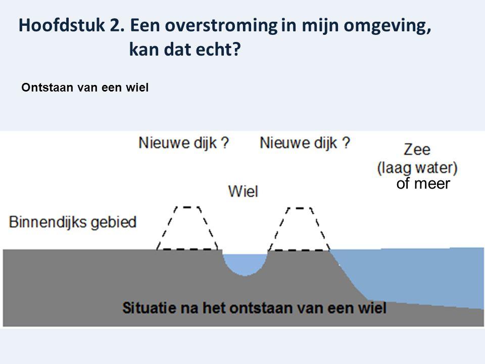 Hoofdstuk 2. Een overstroming in mijn omgeving, kan dat echt? Ontstaan van een wiel of meer