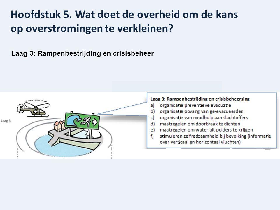 Laag 3: Rampenbestrijding en crisisbeheer Hoofdstuk 5. Wat doet de overheid om de kans op overstromingen te verkleinen?