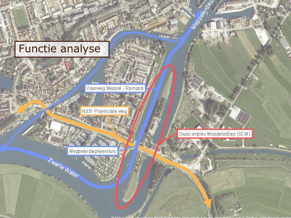 Rijkswaterstaat Maart 2014 Functie analyse