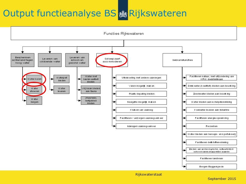 Rijkswaterstaat September 2015 Output functieanalyse BS Rijkswateren