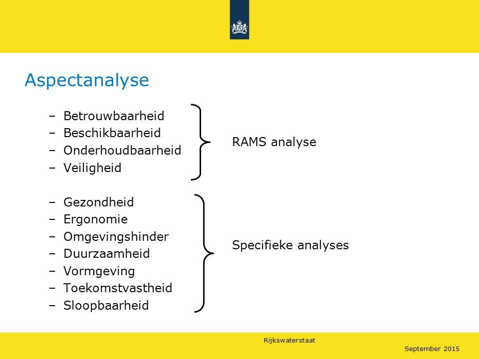 Rijkswaterstaat September 2015 Aspectanalyse –Betrouwbaarheid –Beschikbaarheid –Onderhoudbaarheid –Veiligheid –Gezondheid –Ergonomie –Omgevingshinder