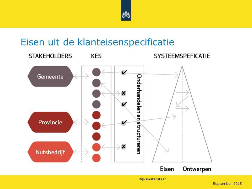 Rijkswaterstaat September 2015 Eisen uit de klanteisenspecificatie