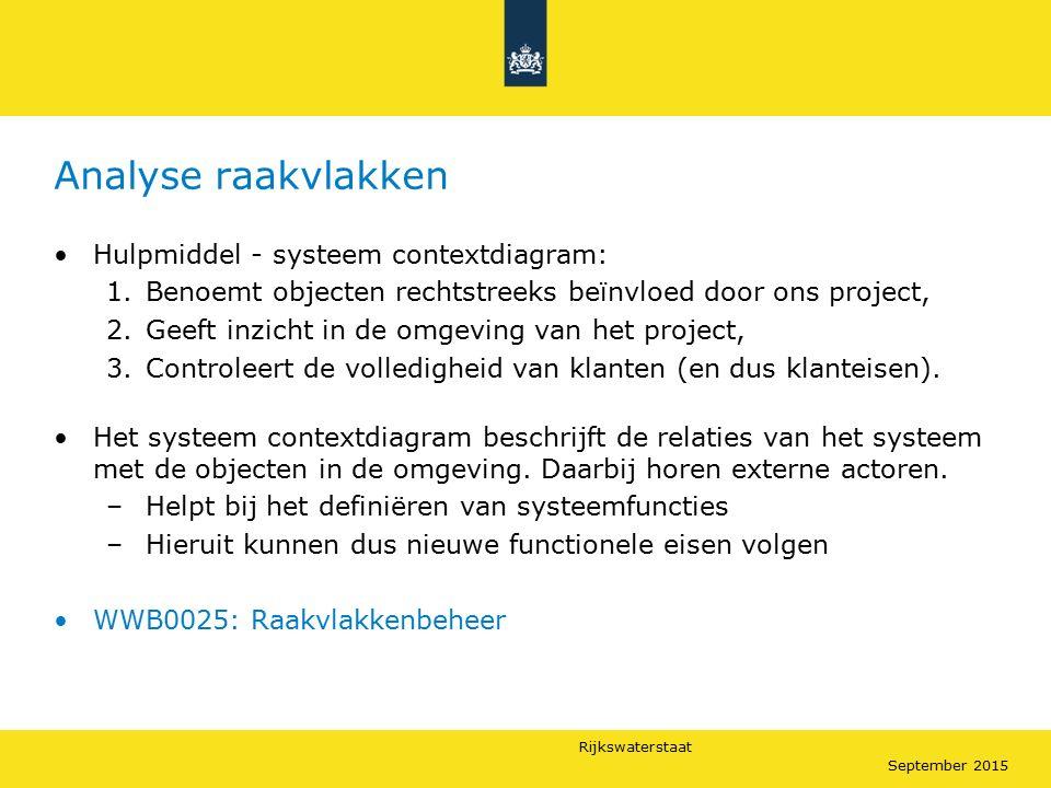 Rijkswaterstaat September 2015 Analyse raakvlakken Hulpmiddel - systeem contextdiagram: 1.Benoemt objecten rechtstreeks beïnvloed door ons project, 2.
