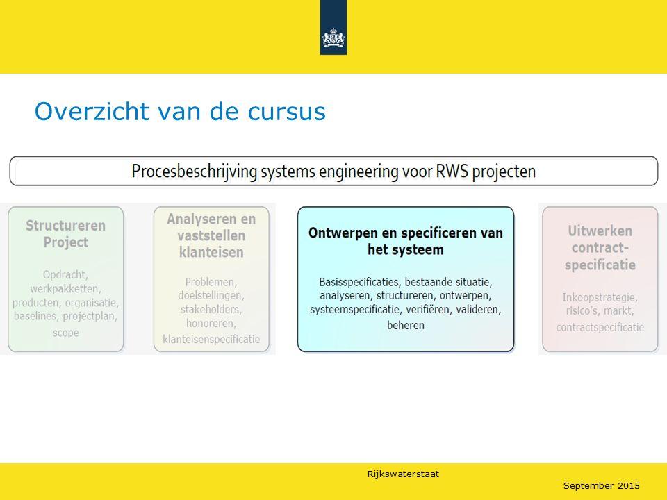 Rijkswaterstaat September 2015 Overzicht van de cursus