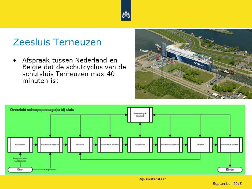 Rijkswaterstaat September 2015 Zeesluis Terneuzen Afspraak tussen Nederland en Belgie dat de schutcyclus van de schutsluis Terneuzen max 40 minuten is