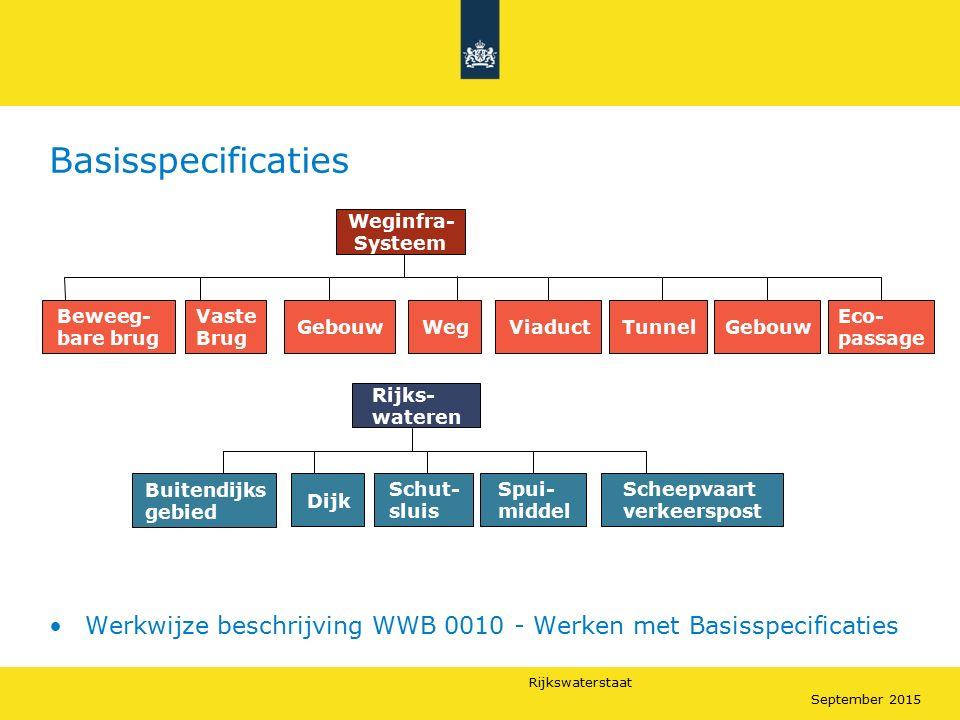 Rijkswaterstaat September 2015 Basisspecificaties Weginfra- Systeem Weg Viaduct Eco- passage TunnelGebouw Vaste Brug Beweeg- bare brug Rijks- wateren