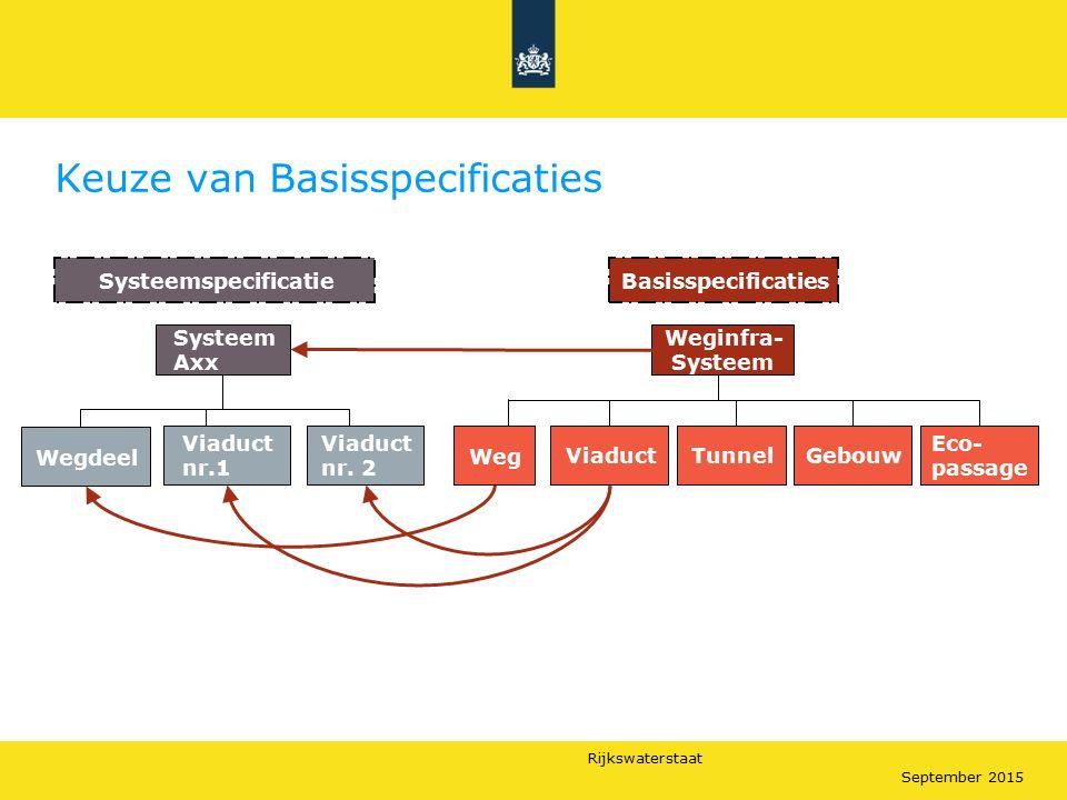 Rijkswaterstaat September 2015 Keuze van Basisspecificaties Systeem Axx Weginfra- Systeem Wegdeel Viaduct nr.1 Viaduct nr. 2 Weg Viaduct Systeemspecif