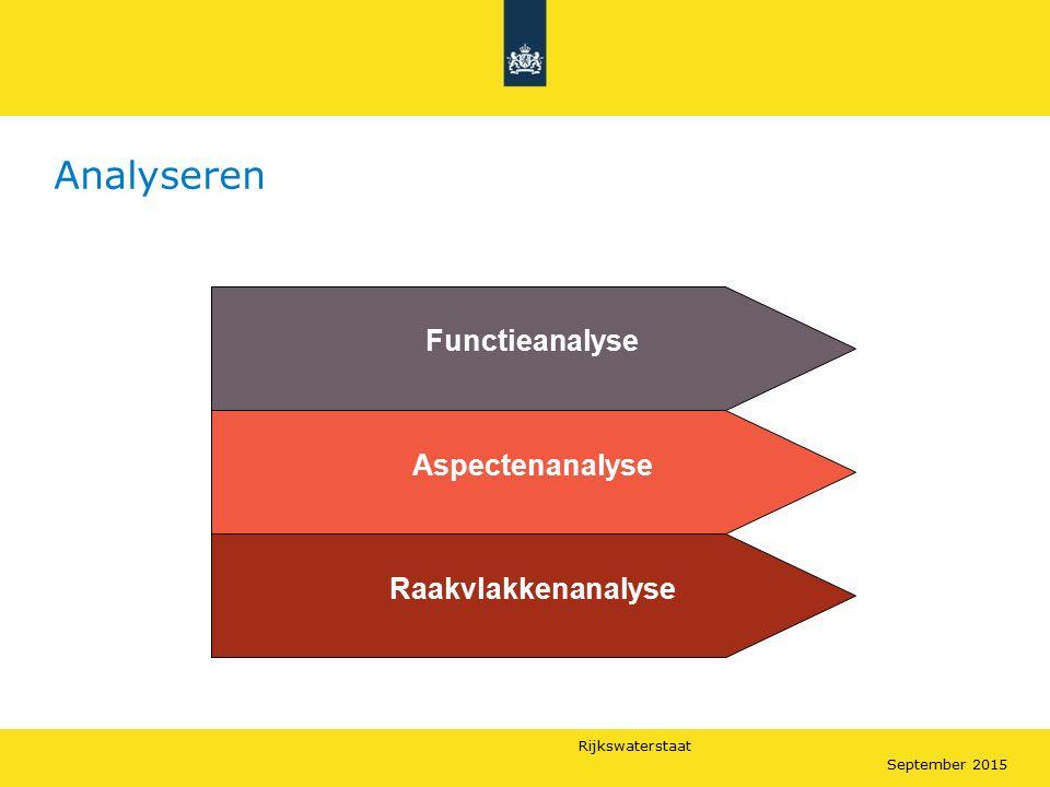 Rijkswaterstaat September 2015 Functieanalyse Aspectenanalyse Raakvlakkenanalyse Analyseren