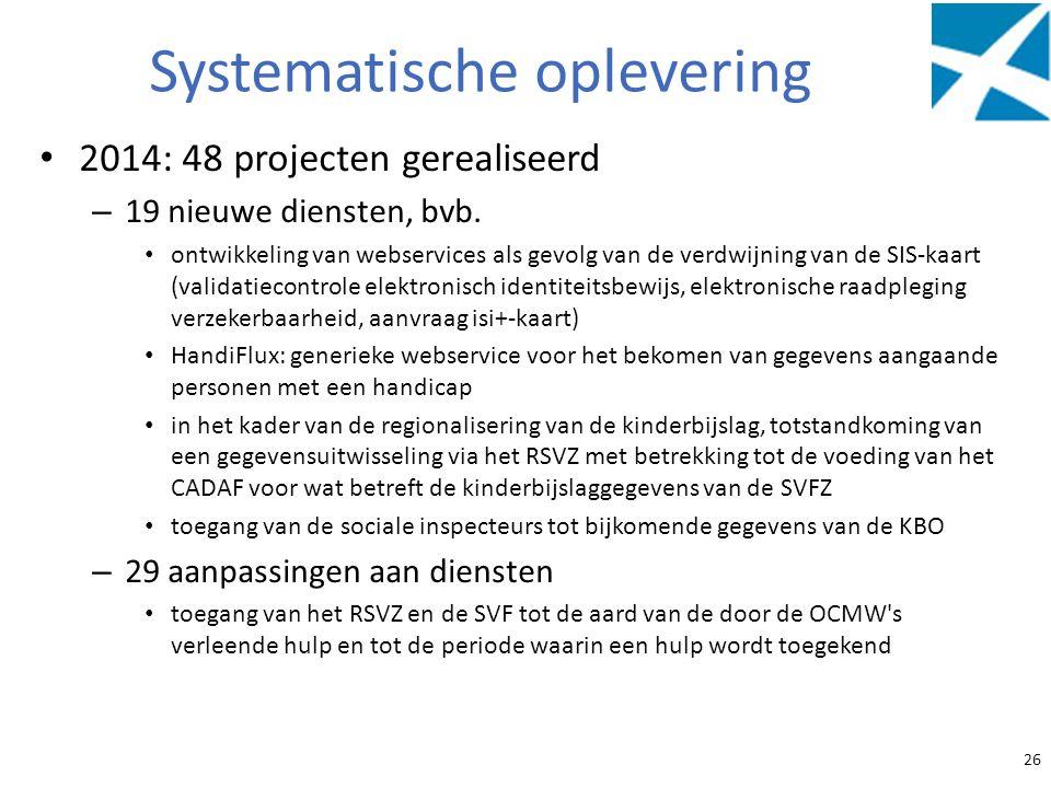 Systematische oplevering 2014: 48 projecten gerealiseerd – 19 nieuwe diensten, bvb. ontwikkeling van webservices als gevolg van de verdwijning van de
