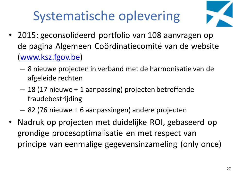 Systematische oplevering 2015: geconsolideerd portfolio van 108 aanvragen op de pagina Algemeen Coördinatiecomité van de website (www.ksz.fgov.be)www.