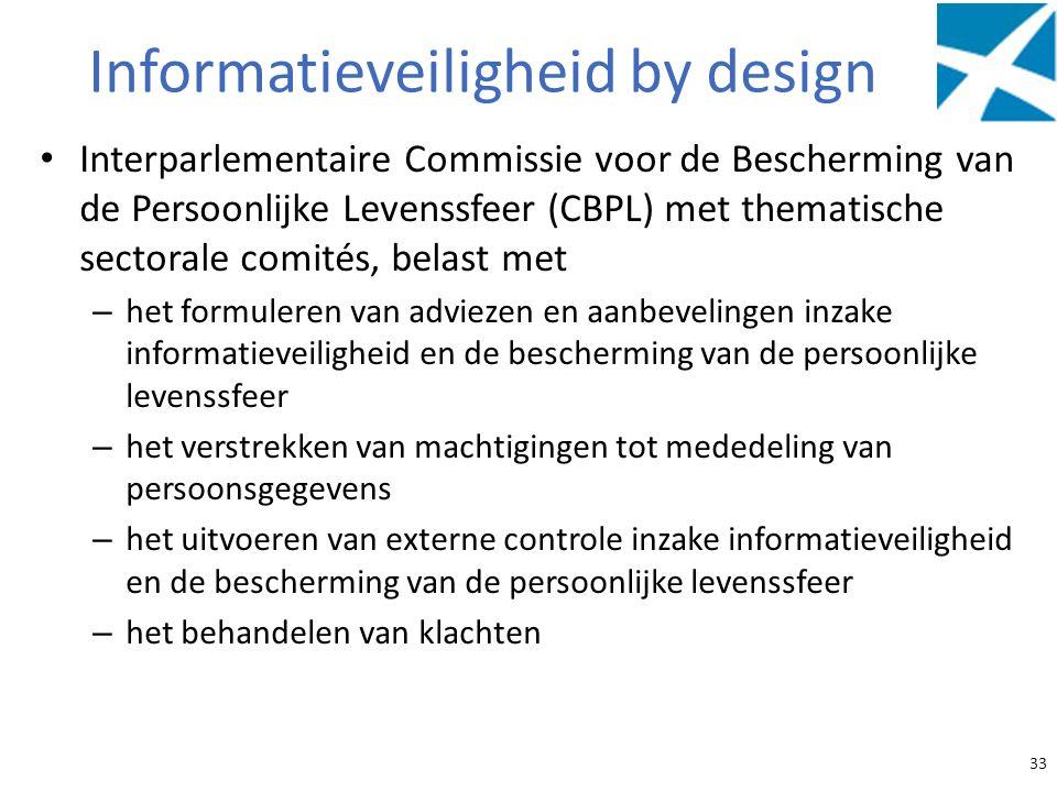 Informatieveiligheid by design Interparlementaire Commissie voor de Bescherming van de Persoonlijke Levenssfeer (CBPL) met thematische sectorale comit