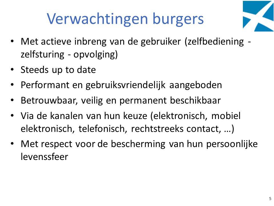 Systematische oplevering 2014: 48 projecten gerealiseerd – 19 nieuwe diensten, bvb.
