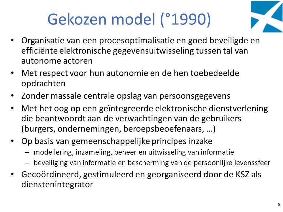 Gekozen model (°1990) Organisatie van een procesoptimalisatie en goed beveiligde en efficiënte elektronische gegevensuitwisseling tussen tal van auton
