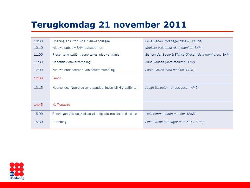 Terugkomdag 21 november 2011 10:00Opening en introductie nieuwe collegaeSima Zaheri (Manager data & QC unit) 10:10Nieuwe opbouw SHM datastromenMariska