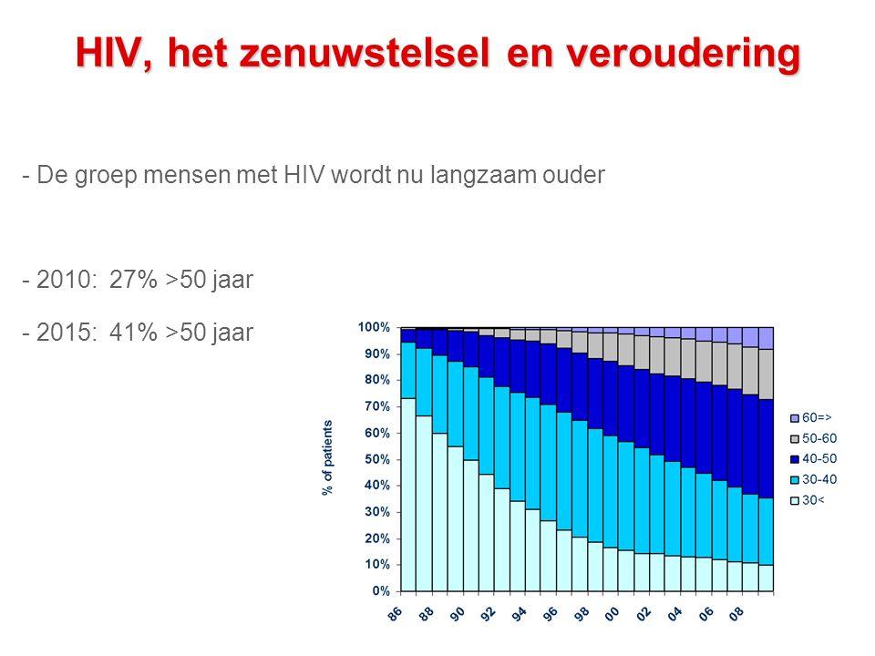 HIV, het zenuwstelsel en veroudering - De groep mensen met HIV wordt nu langzaam ouder - 2010: 27% >50 jaar - 2015:41% >50 jaar