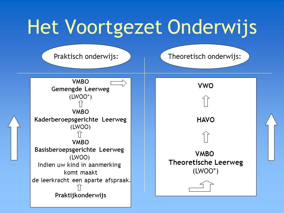 Het Voortgezet Onderwijs Praktisch onderwijs:Theoretisch onderwijs: VMBO Gemengde Leerweg (LWOO*) VMBO Kaderberoepsgerichte Leerweg (LWOO) VMBO Basisb