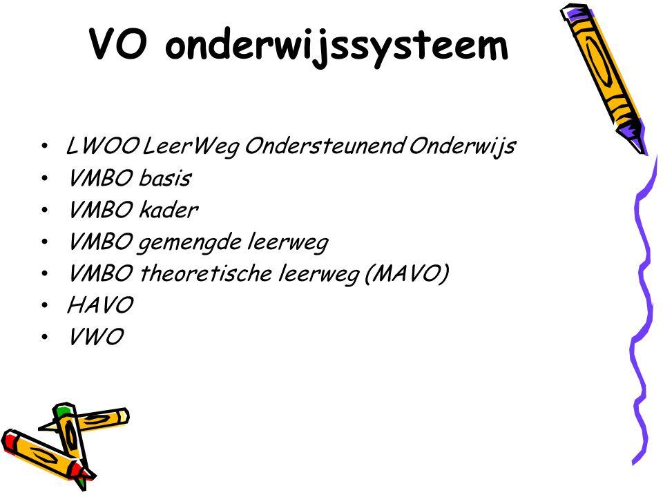 VO onderwijssysteem LWOO LeerWeg Ondersteunend Onderwijs VMBO basis VMBO kader VMBO gemengde leerweg VMBO theoretische leerweg (MAVO) HAVO VWO