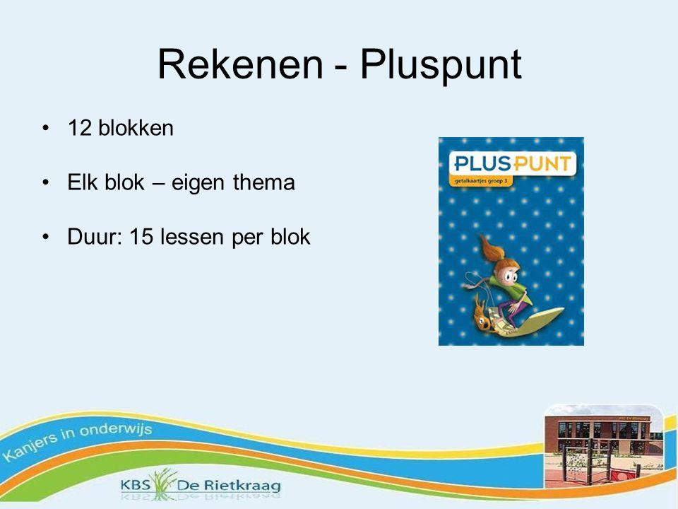 Rekenen - Pluspunt 12 blokken Elk blok – eigen thema Duur: 15 lessen per blok