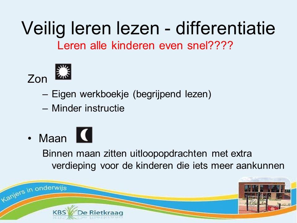 Veilig leren lezen - differentiatie Leren alle kinderen even snel???.