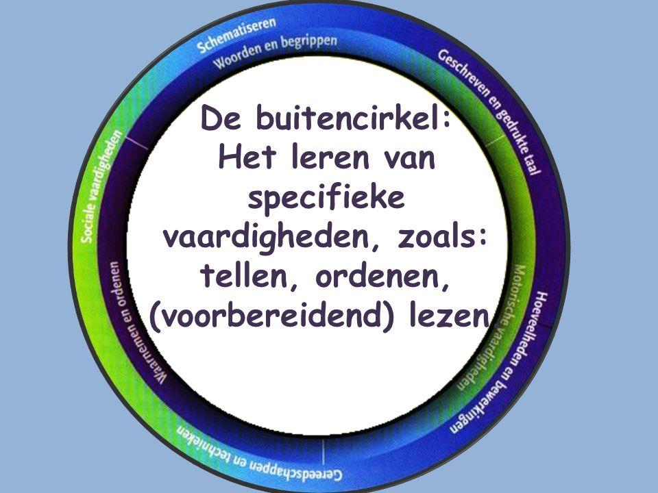 De buitencirkel: Het leren van specifieke vaardigheden, zoals: tellen, ordenen, (voorbereidend) lezen.