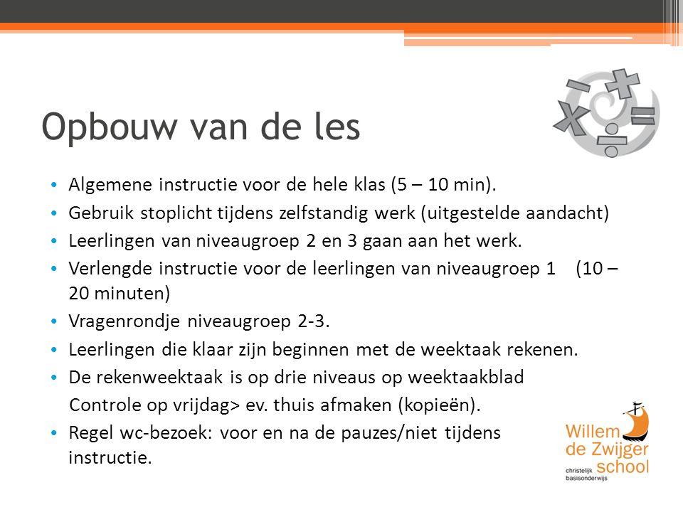 Opbouw van de les Algemene instructie voor de hele klas (5 – 10 min).