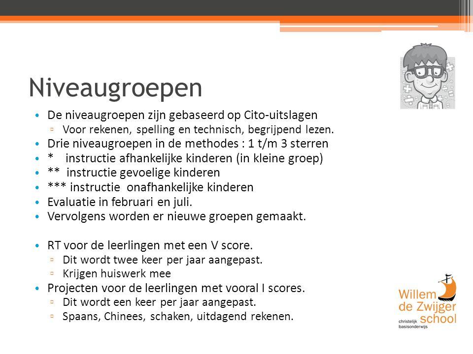 Niveaugroepen De niveaugroepen zijn gebaseerd op Cito-uitslagen ▫ Voor rekenen, spelling en technisch, begrijpend lezen.