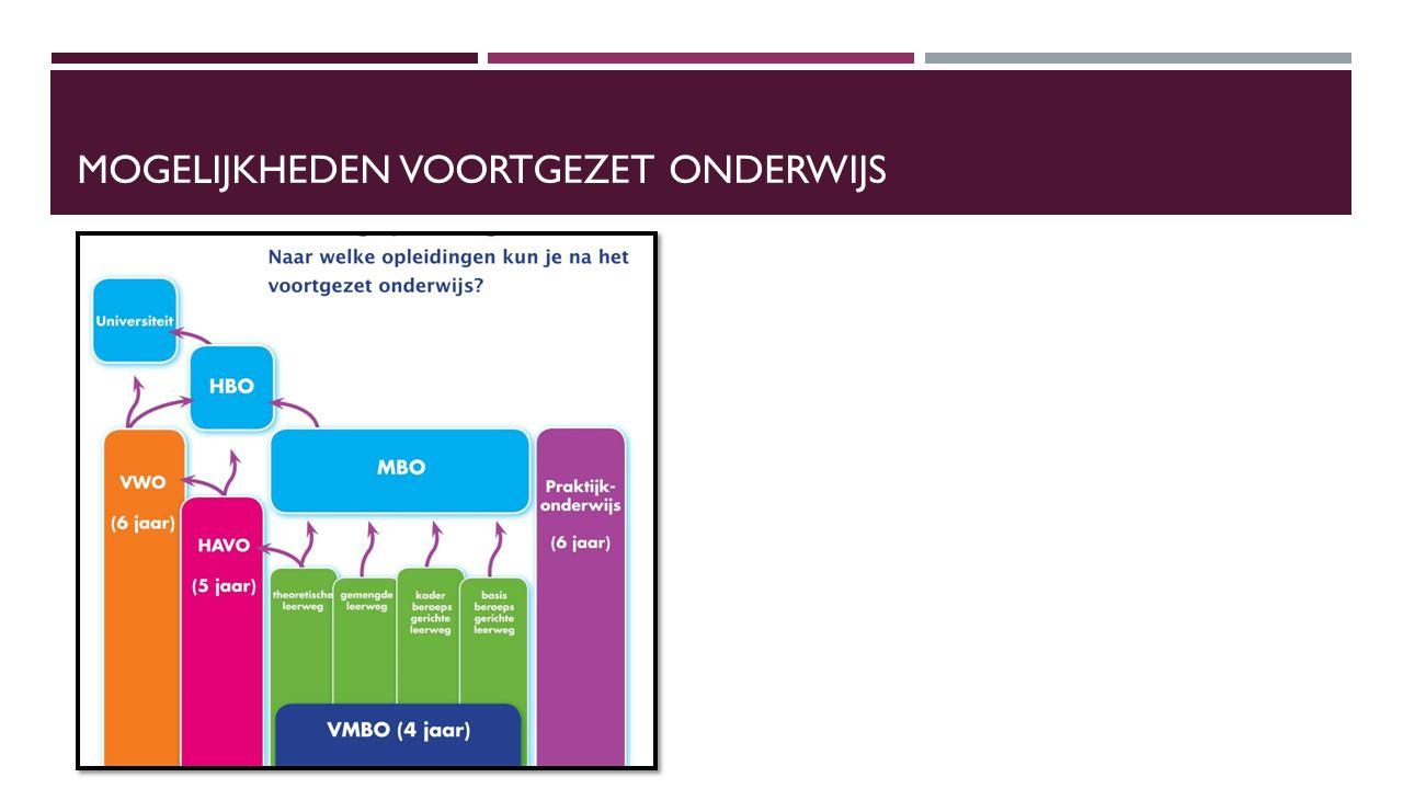 JAARPROGRAMMA  Dagprogramma  Weektaak (zelfstandig werken)  Instructieniveaus (groepshandelingsplannen)  Oefenen voor de eind cito  Agenda  Huiswerkafspraken  Sporttoernooien