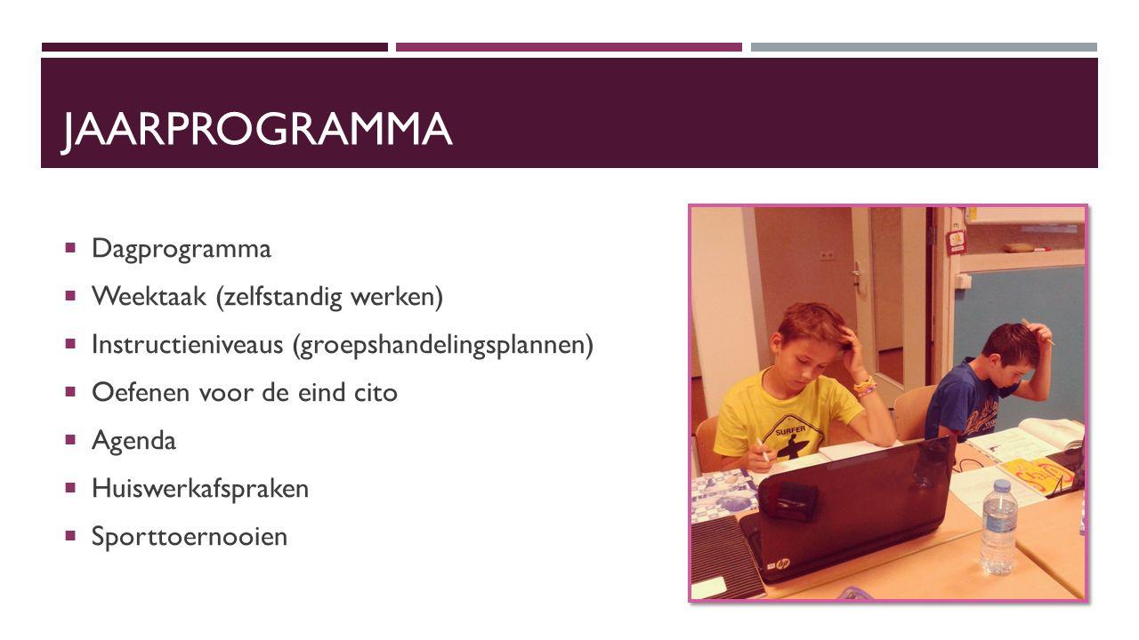 JAARPROGRAMMA  Dagprogramma  Weektaak (zelfstandig werken)  Instructieniveaus (groepshandelingsplannen)  Oefenen voor de eind cito  Agenda  Huis