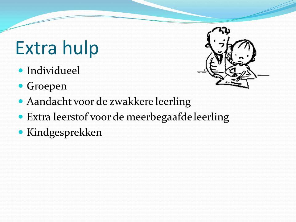 Extra hulp Individueel Groepen Aandacht voor de zwakkere leerling Extra leerstof voor de meerbegaafde leerling Kindgesprekken