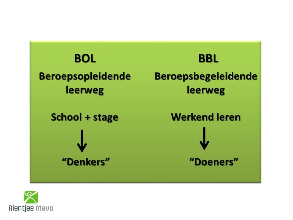 BOLBBL Beroepsopleidende leerweg School + stage Beroepsbegeleidende leerweg Werkend leren Denkers Doeners