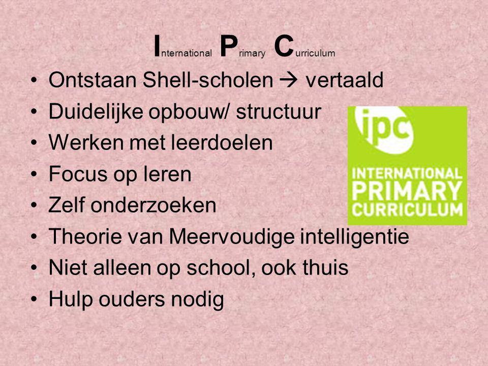 I nternational P rimary C urriculum Ontstaan Shell-scholen  vertaald Duidelijke opbouw/ structuur Werken met leerdoelen Focus op leren Zelf onderzoek