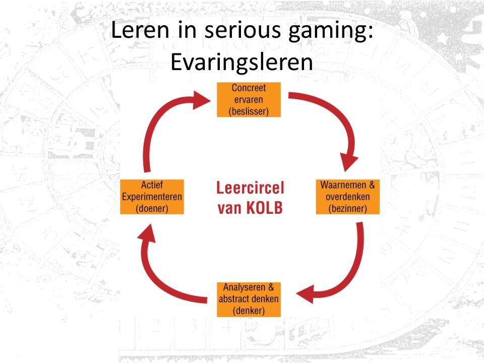 Leren in serious gaming Theory (Engine) Regularities in game environment Game experience Reconstructie Theory (learner) Skilled action Operational rules (derived from experience) transfer LIFE