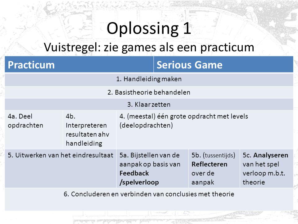 Oplossing 1 Vuistregel: zie games als een practicum PracticumSerious Game 1. Handleiding maken 2. Basistheorie behandelen 3. Klaar zetten 4a. Deel opd
