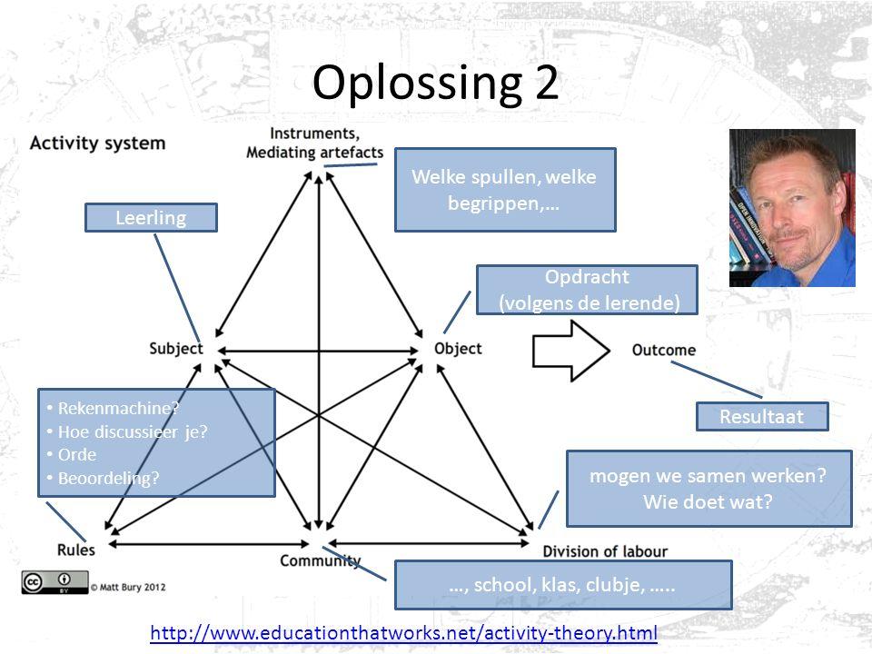 Oplossing 2 http://www.educationthatworks.net/activity-theory.html Welke spullen, welke begrippen,… Leerling Opdracht (volgens de lerende) Resultaat m