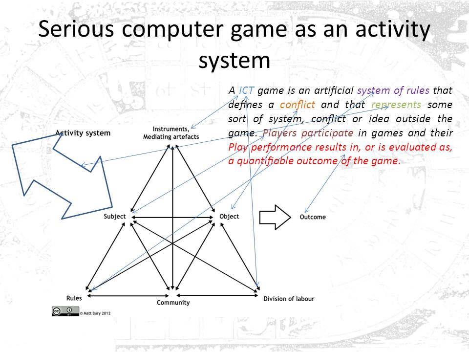 Serious computer game as an activity system A ICT game is an artificial system of rules that defines a conflict and that represents some sort of system,