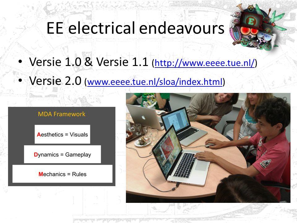 EE electrical endeavours Versie 1.0 & Versie 1.1 (http://www.eeee.tue.nl/)http://www.eeee.tue.nl/ Versie 2.0 (www.eeee.tue.nl/sloa/index.html)www.eeee.tue.nl/sloa/index.html