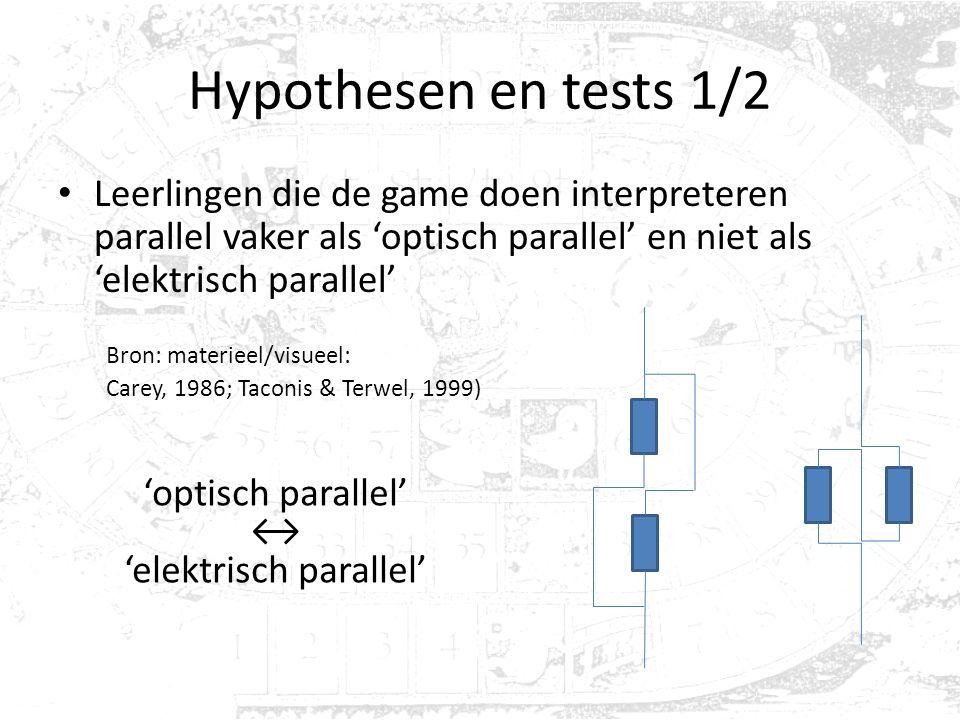 Hypothesen en tests 1/2 Leerlingen die de game doen interpreteren parallel vaker als 'optisch parallel' en niet als 'elektrisch parallel' Bron: materieel/visueel: Carey, 1986; Taconis & Terwel, 1999) 'optisch parallel' ↔ 'elektrisch parallel'