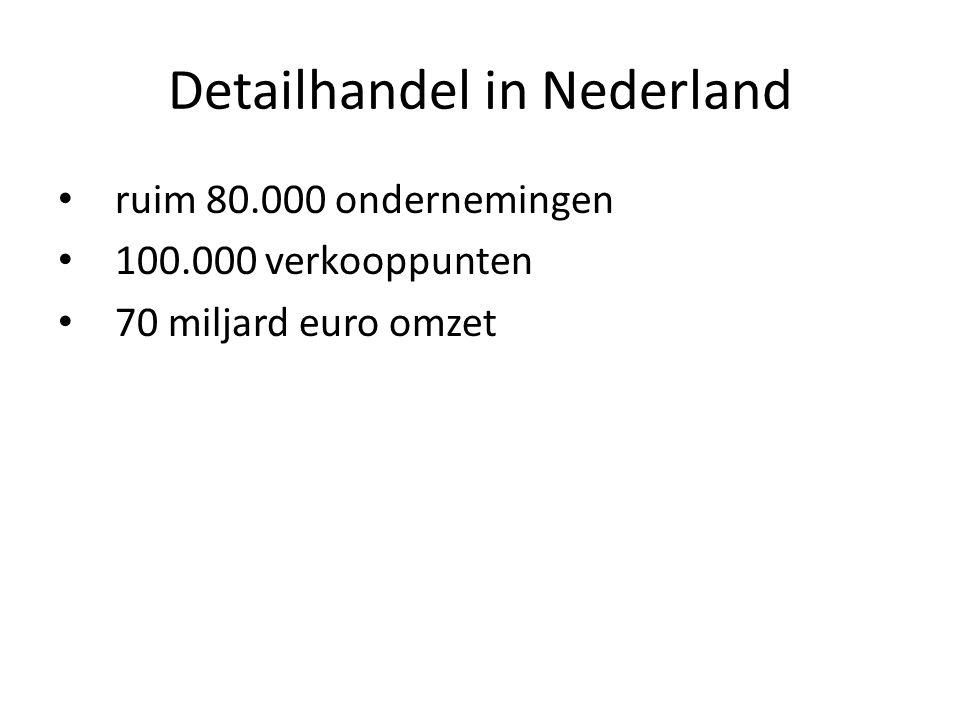 Detailhandel in Nederland ruim 80.000 ondernemingen 100.000 verkooppunten 70 miljard euro omzet