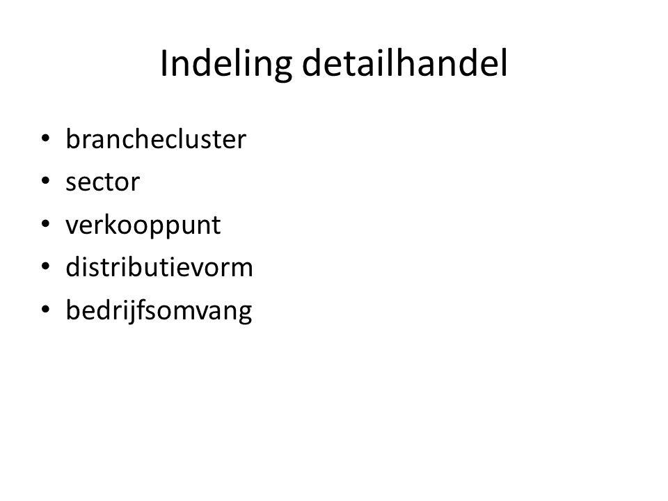 Indeling detailhandel branchecluster sector verkooppunt distributievorm bedrijfsomvang