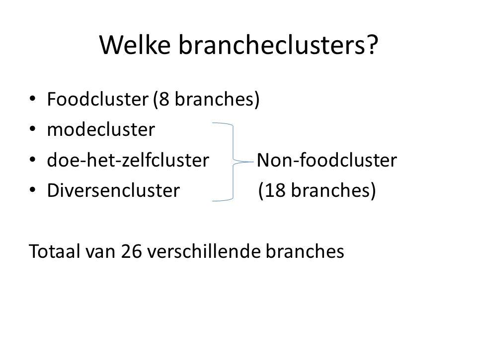 Welke brancheclusters? Foodcluster (8 branches) modecluster doe-het-zelfcluster Non-foodcluster Diversencluster (18 branches) Totaal van 26 verschille