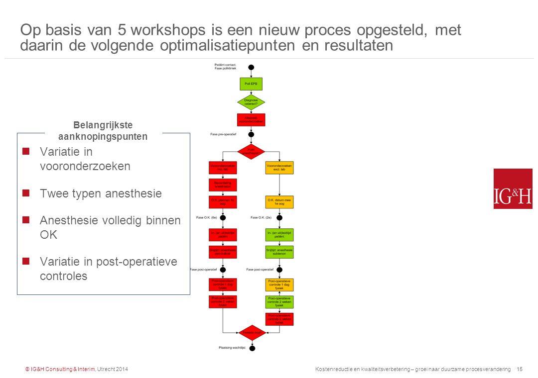 © IG&H Consulting & Interim, Utrecht 2014Kostenreductie en kwaliteitsverbetering – groei naar duurzame procesverandering16 Met behulp van een DBC-dashboards kunnen processen en het effect van interventies continue gemonitord worden
