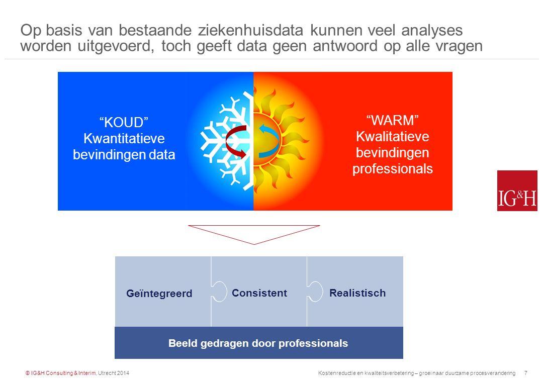 © IG&H Consulting & Interim, Utrecht 2014Kostenreductie en kwaliteitsverbetering – groei naar duurzame procesverandering8 Focus ligt op de 3 activiteiten, die samen 90% van de kosten veroorzaken: operatie, dagverpleging en post-operatieve controle 10% 20% 30% 40% 50% 60% 70% 80% 90% Cataractoperatie Dagverpleging II Post-operatieve controle Eerste polibezoek Lab (functie-onderzoek) Echo van het oog ECG Lab (bloed) Procentueel kostenaandeel (%) Verrichting